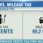 tax by mile pic