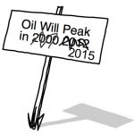 peak_oil