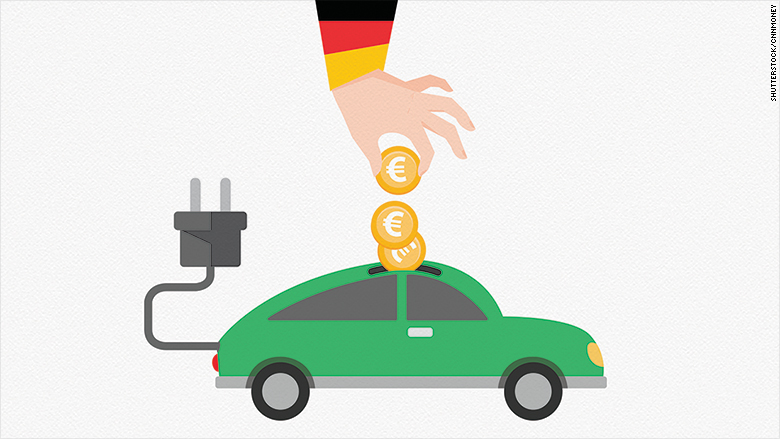 Electric Cars Aren T Just Subsidized They Re Not Taxed The Same Way That Non Are Their Fuel Electricity Is Obvious Example
