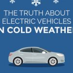 truth-evs-cold-weather-resource