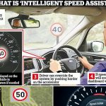 speed assist