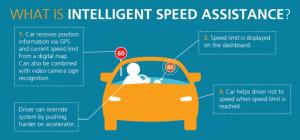 "speed 2 300x140 - Speed Limit ""Assist"""